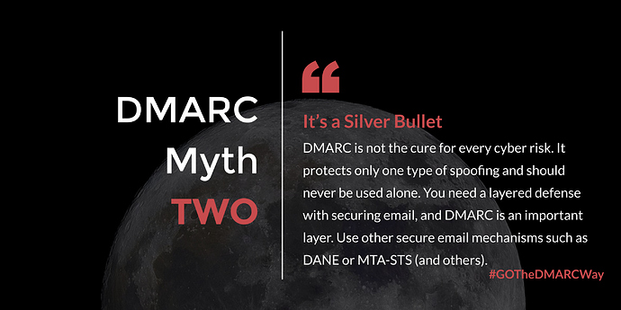 DMARC_Myths_2